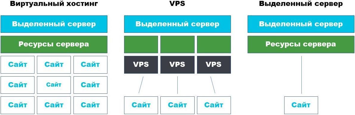 регистрация компьютера домене